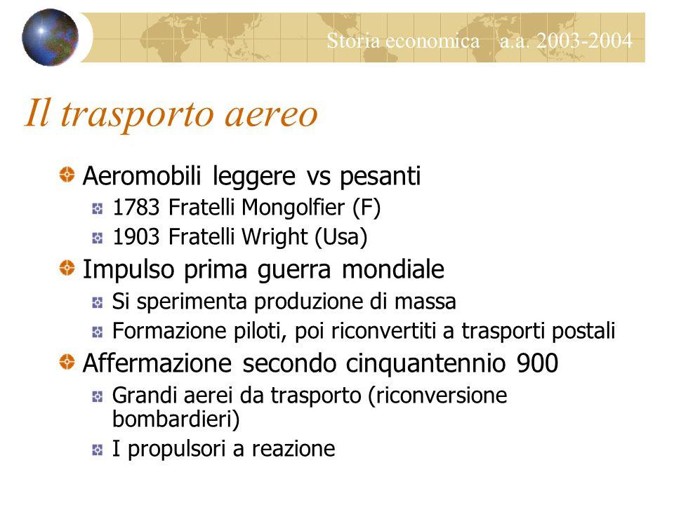 Storia economica a.a. 2003-2004 Il trasporto aereo Aeromobili leggere vs pesanti 1783 Fratelli Mongolfier (F) 1903 Fratelli Wright (Usa) Impulso prima