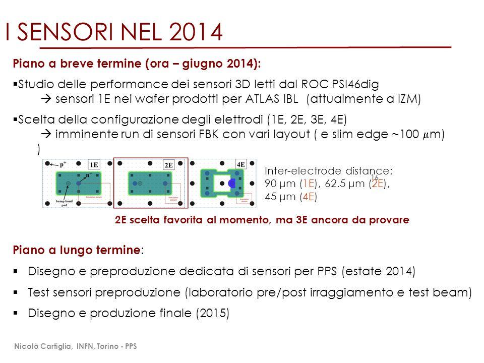 I SENSORI NEL 2014 Piano a breve termine (ora – giugno 2014):  Studio delle performance dei sensori 3D letti dal ROC PSI46dig  sensori 1E nei wafer