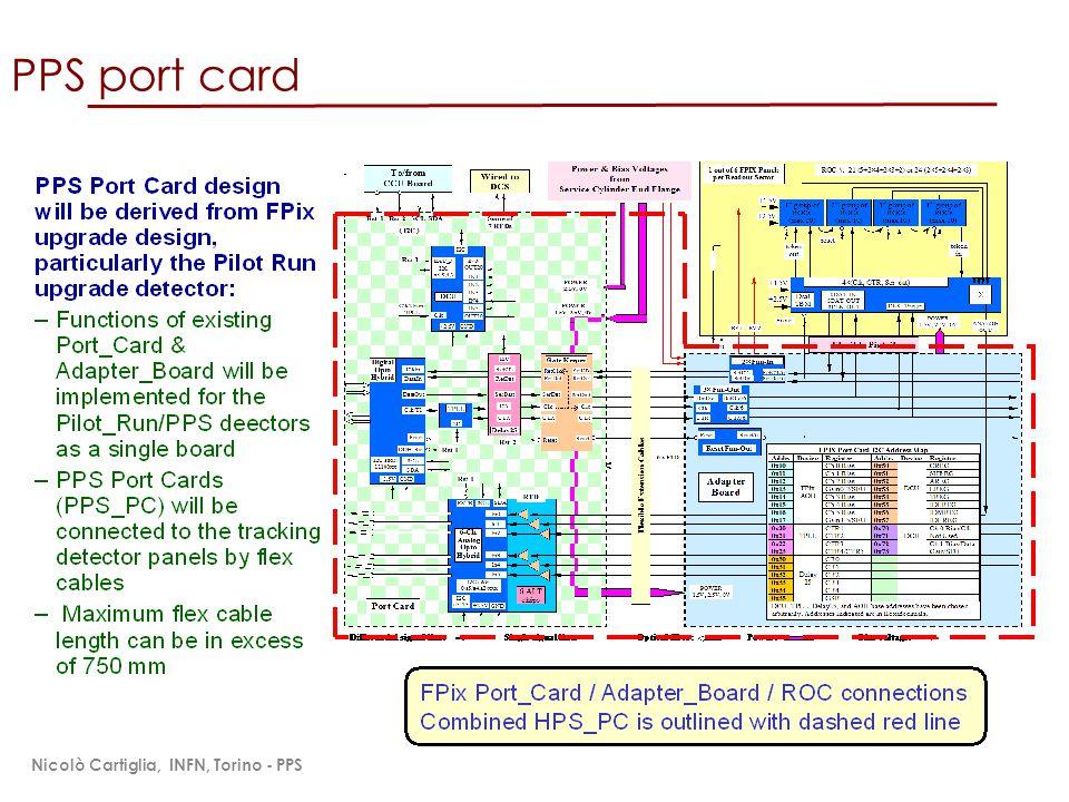 PPS port card Nicolò Cartiglia, INFN, Torino - PPS 19