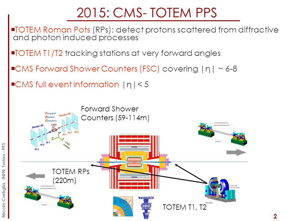 2015: CMS- TOTEM PPS 2 Nicolò Cartiglia, INFN, Torino - PPS  TOTEM Roman Pots (RPs): detect protons scattered from diffractive and photon induced pro