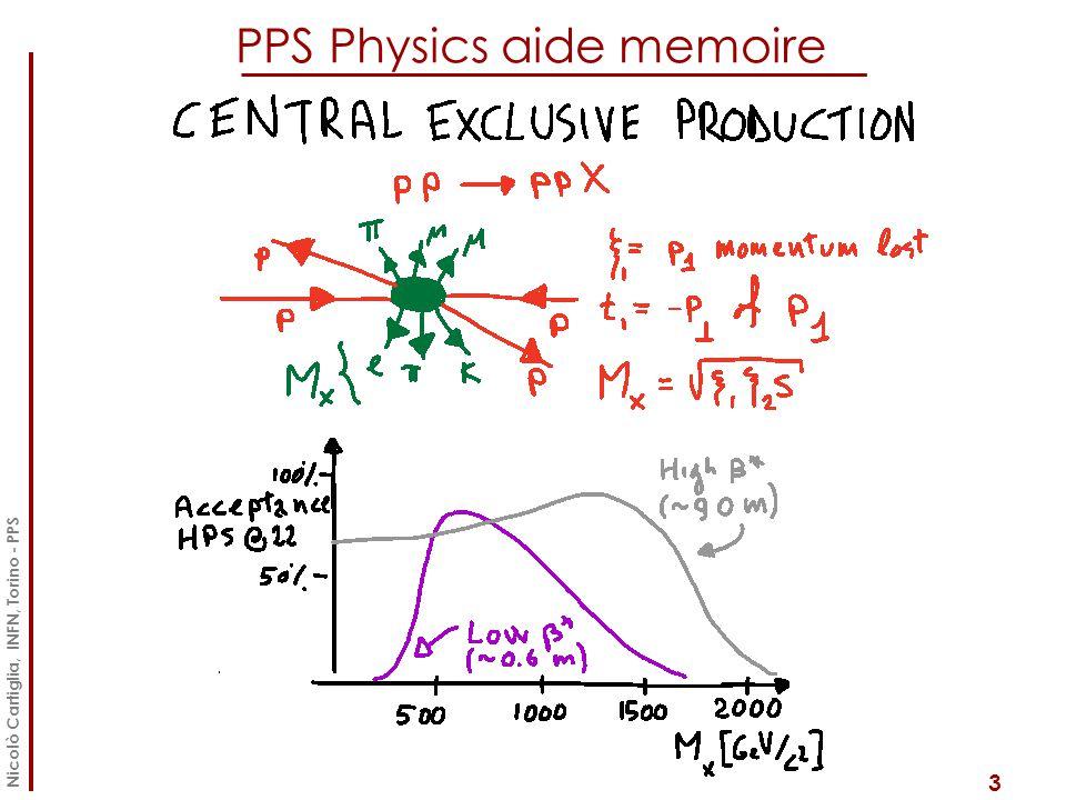 PPS Physics aide memoire 3 Nicolò Cartiglia, INFN, Torino - PPS