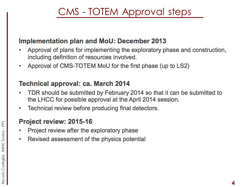 CMS - TOTEM Approval steps 4 Nicolò Cartiglia, INFN, Torino - PPS