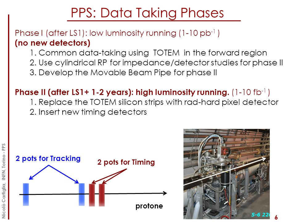PPS: Data Taking Phases 6 Phase I (after LS1): low luminosity running (1-10 pb -1 ) (no new detectors) 1. Common data-taking using TOTEM in the forwar