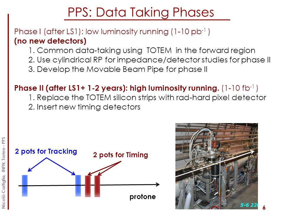 CMS - TOTEM Detector, phase II 7 Nicolò Cartiglia, INFN, Torino - PPS Usare z-by-timing per selezionare il vertice giusto Scopo del rivelatore: Rilevare i protoni in avanti con precisione ~ 30 micron Associarli al vertice giusto usando z-by-timing, 10 ps