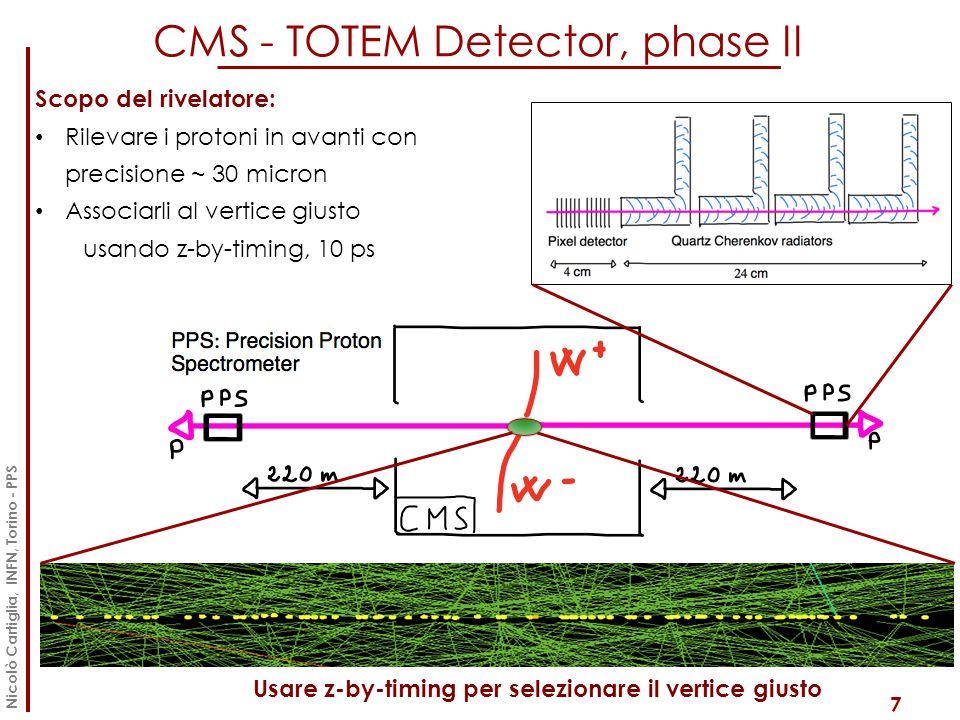 CMS - TOTEM Detector, phase II 7 Nicolò Cartiglia, INFN, Torino - PPS Usare z-by-timing per selezionare il vertice giusto Scopo del rivelatore: Rileva