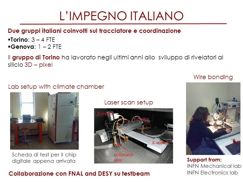 L'IMPEGNO ITALIANO Due gruppi italiani coinvolti sul tracciatore e coordinazione  Torino : 3 – 4 FTE  Genova : 1 – 2 FTE Il gruppo di Torino ha lavo