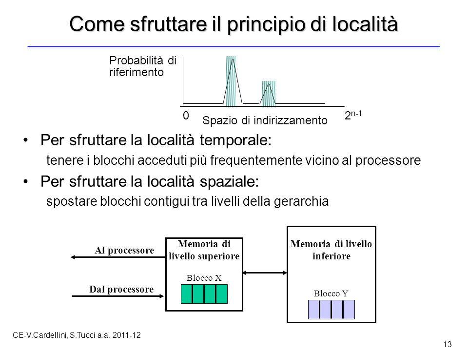 CE-V.Cardellini, S.Tucci a.a. 2011-12 13 Come sfruttare il principio di località Memoria di livello superiore Al processore Dal processore Blocco X Me