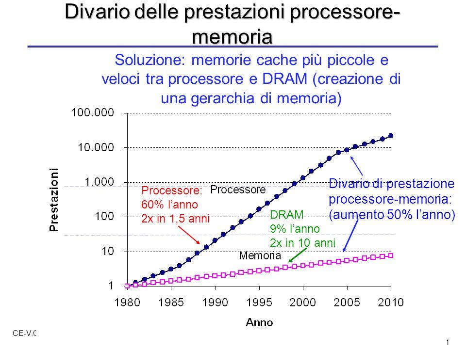 CE-V.Cardellini, S.Tucci a.a. 2011-12 1 Divario delle prestazioni processore- memoria Divario di prestazione processore-memoria: (aumento 50% l'anno)