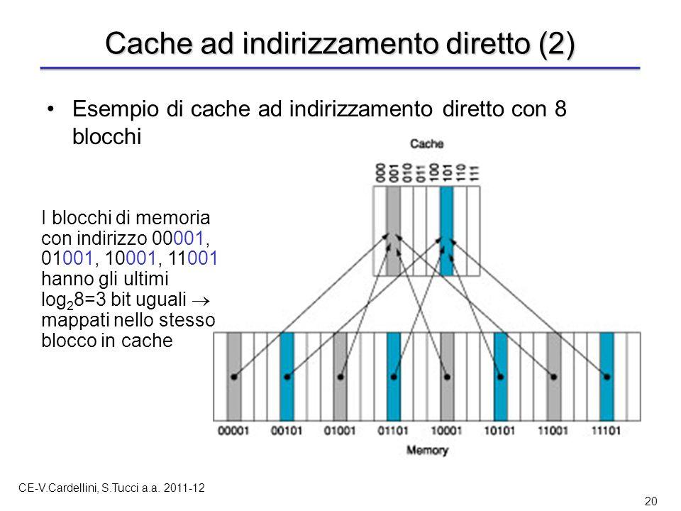 CE-V.Cardellini, S.Tucci a.a. 2011-12 20 Cache ad indirizzamento diretto (2) Esempio di cache ad indirizzamento diretto con 8 blocchi I blocchi di mem