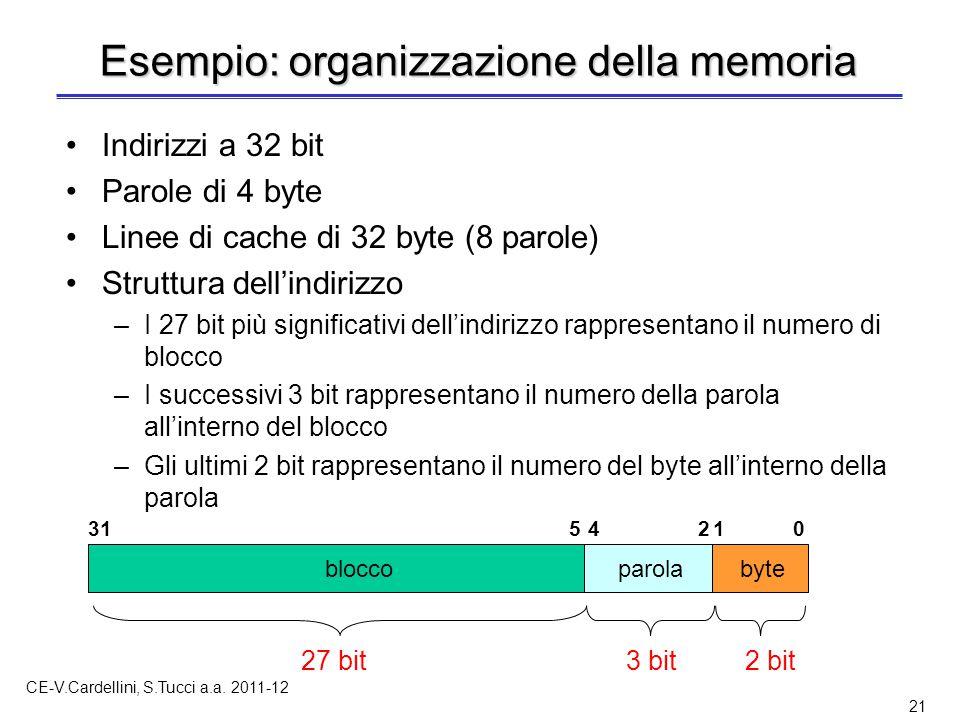 CE-V.Cardellini, S.Tucci a.a. 2011-12 21 Esempio: organizzazione della memoria Indirizzi a 32 bit Parole di 4 byte Linee di cache di 32 byte (8 parole
