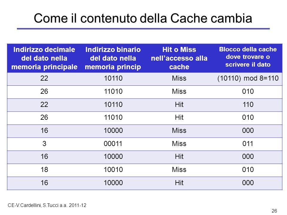 Come il contenuto della Cache cambia CE-V.Cardellini, S.Tucci a.a. 2011-12 26 Indirizzo decimale del dato nella memoria principale Indirizzo binario d