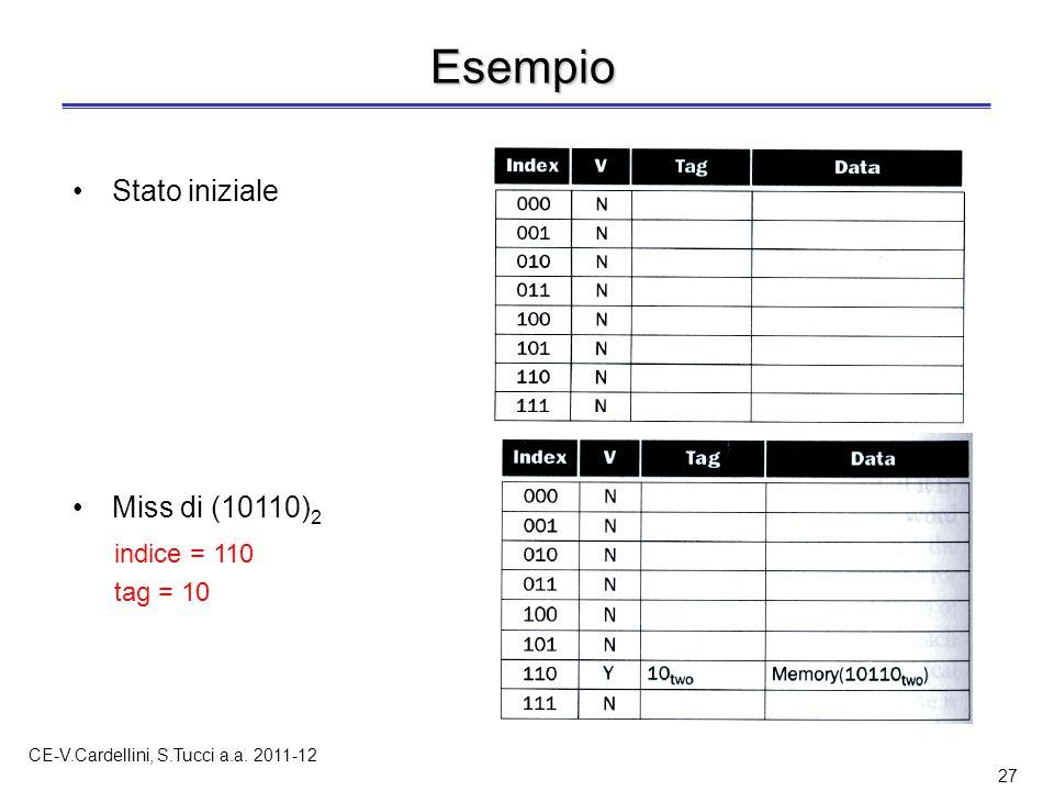 CE-V.Cardellini, S.Tucci a.a. 2011-12 27 Esempio Stato iniziale Miss di (10110) 2 indice = 110 tag = 10