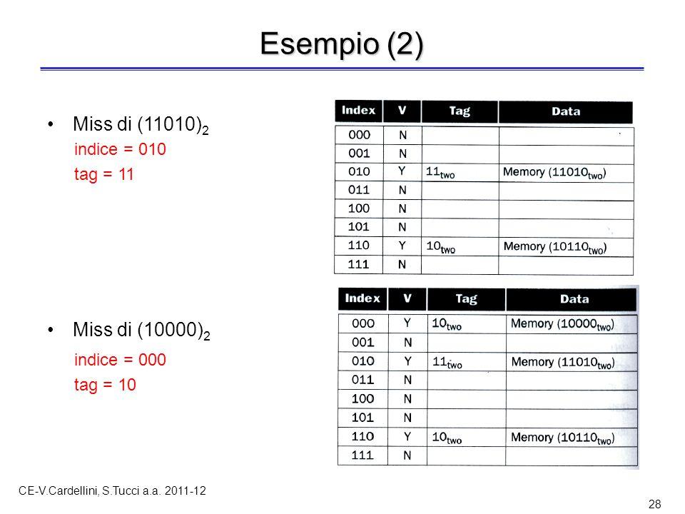CE-V.Cardellini, S.Tucci a.a. 2011-12 28 Esempio (2) Miss di (10000) 2 Miss di (11010) 2 indice = 000 tag = 10 indice = 010 tag = 11