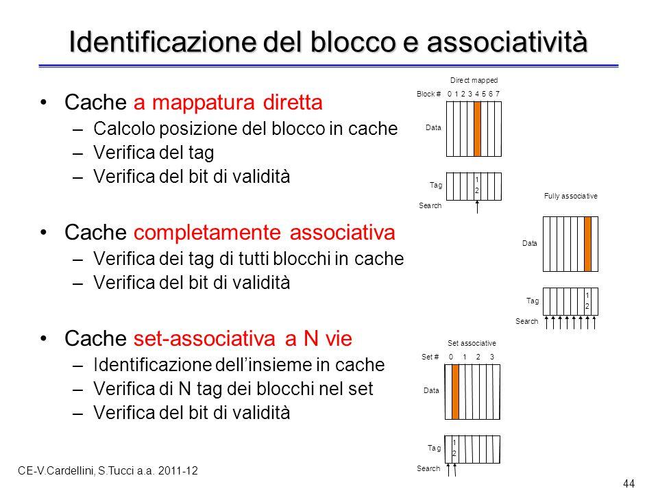 CE-V.Cardellini, S.Tucci a.a. 2011-12 44 Identificazione del blocco e associatività Cache a mappatura diretta –Calcolo posizione del blocco in cache –