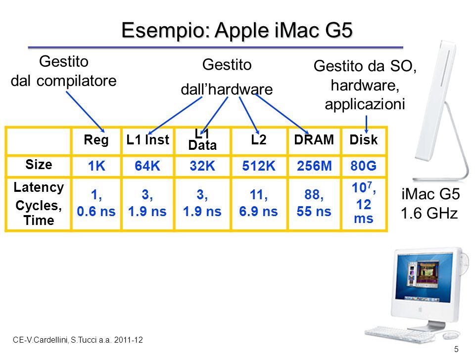 CE-V.Cardellini, S.Tucci a.a. 2011-12 5 Esempio: Apple iMac G5 iMac G5 1.6 GHz RegL1 Inst L1 Data L2DRAMDisk Size 1K64K32K512K256M80G Latency Cycles,