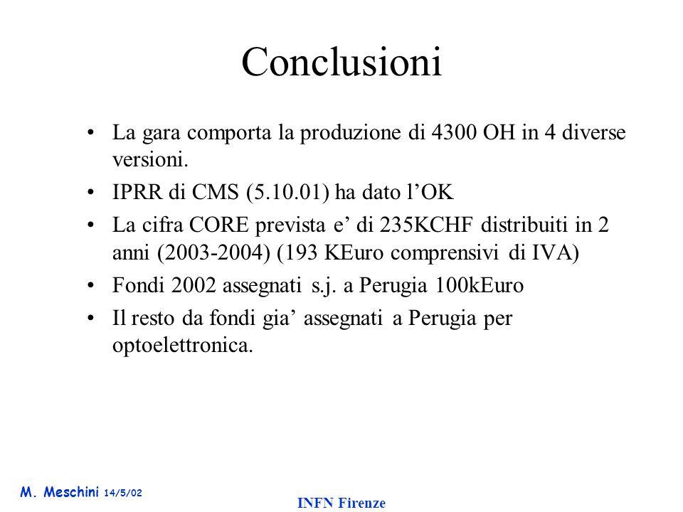 M. Meschini 14/5/02 INFN Firenze Conclusioni La gara comporta la produzione di 4300 OH in 4 diverse versioni. IPRR di CMS (5.10.01) ha dato l'OK La ci