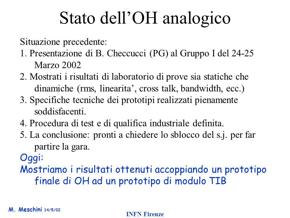 M. Meschini 14/5/02 INFN Firenze Stato dell'OH analogico Situazione precedente: 1.