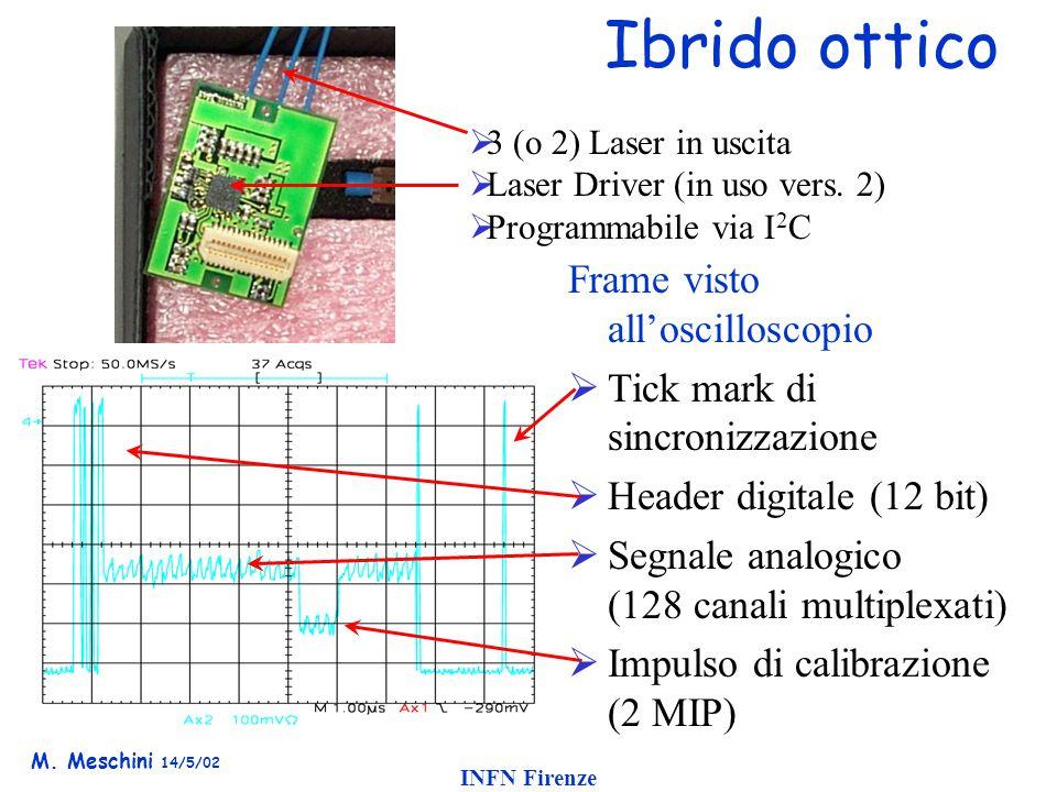 M. Meschini 14/5/02 INFN Firenze Ibrido ottico  3 (o 2) Laser in uscita  Laser Driver (in uso vers. 2)  Programmabile via I 2 C Frame visto all'osc