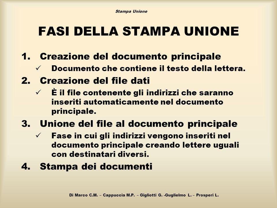 FASI DELLA STAMPA UNIONE 1.Creazione del documento principale Documento che contiene il testo della lettera. 2.Creazione del file dati È il file conte