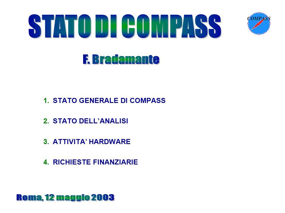1.STATO GENERALE DI COMPASS 2.STATO DELL'ANALISI 3.ATTIVITA' HARDWARE 4.RICHIESTE FINANZIARIE