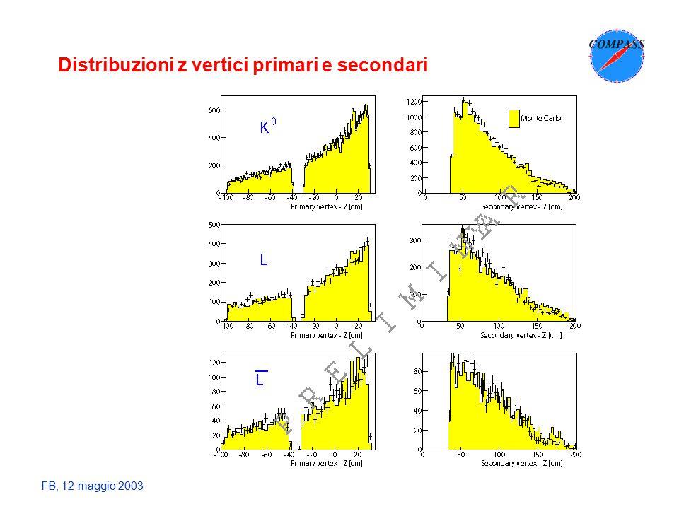 FB, 12 maggio 2003 Distribuzioni z vertici primari e secondari