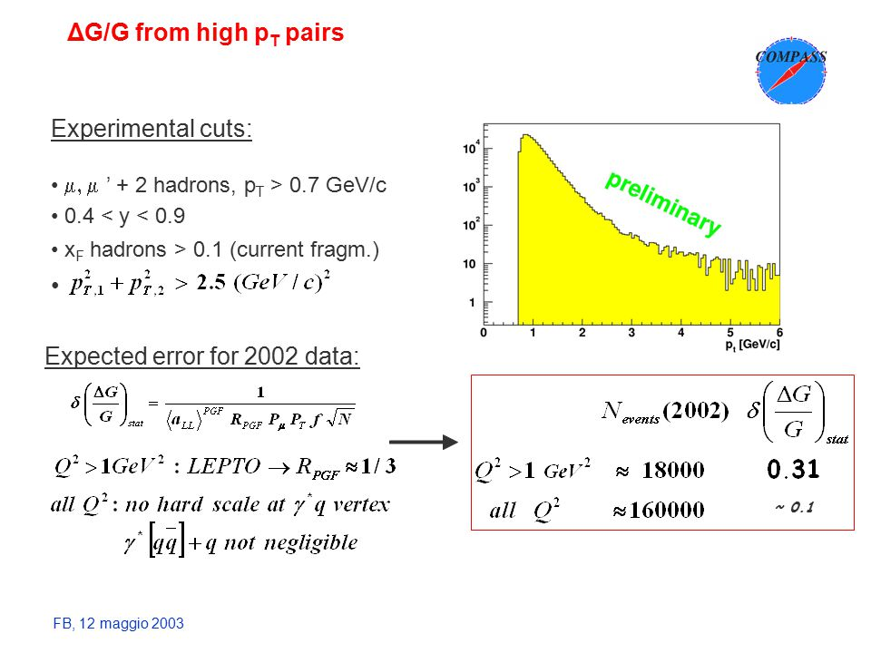 FB, 12 maggio 2003 ΔG/G from high p T pairs Experimental cuts:  ' + 2 hadrons, p T > 0.7 GeV/c 0.4 < y < 0.9 x F hadrons > 0.1 (current fragm.) Expected error for 2002 data: ~ 0.1