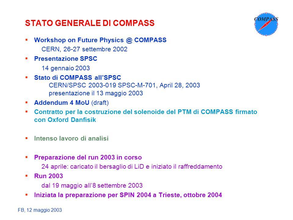 FB, 12 maggio 2003 STATO GENERALE DI COMPASS  Workshop on Future Physics @ COMPASS CERN, 26-27 settembre 2002  Presentazione SPSC 14 gennaio 2003  Stato di COMPASS all'SPSC CERN/SPSC 2003-019 SPSC-M-701, April 28, 2003 presentazione il 13 maggio 2003  Addendum 4 MoU (draft)  Contratto per la costruzione del solenoide del PTM di COMPASS firmato con Oxford Danfisik  Intenso lavoro di analisi  Preparazione del run 2003 in corso 24 aprile: caricato il bersaglio di LiD e iniziato il raffreddamento  Run 2003 dal 19 maggio all'8 settembre 2003  Iniziata la preparazione per SPIN 2004 a Trieste, ottobre 2004