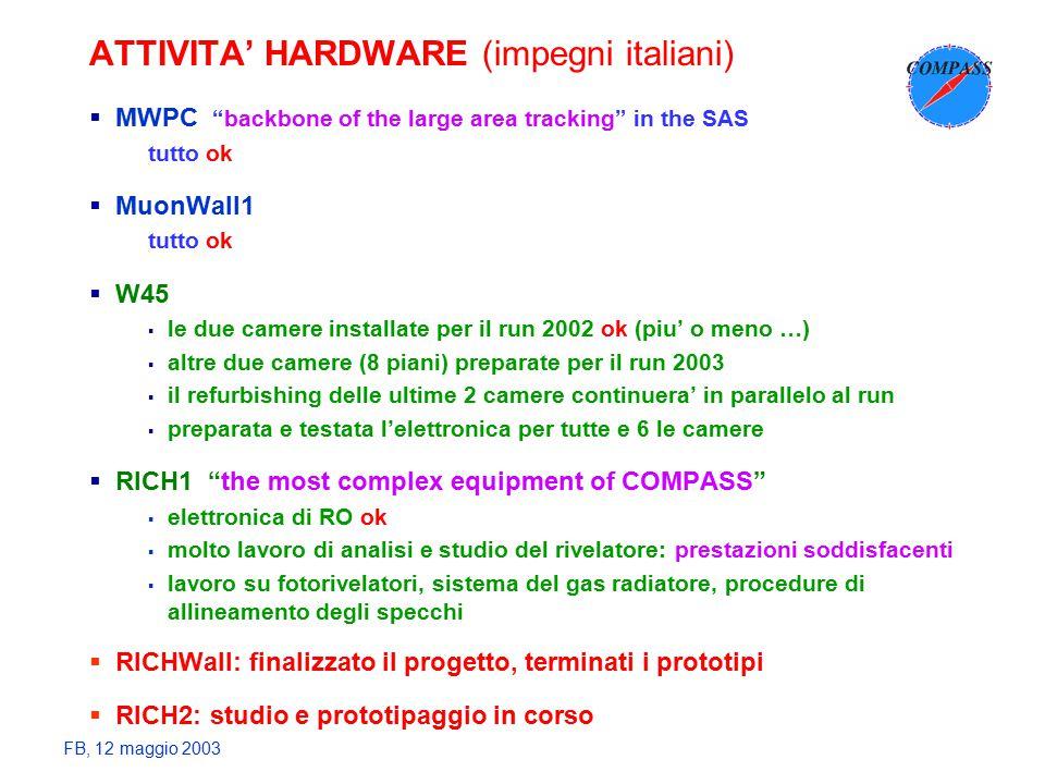 FB, 12 maggio 2003 ATTIVITA' HARDWARE (impegni italiani)  MWPC backbone of the large area tracking in the SAS tutto ok  MuonWall1 tutto ok  W45  le due camere installate per il run 2002 ok (piu' o meno …)  altre due camere (8 piani) preparate per il run 2003  il refurbishing delle ultime 2 camere continuera' in parallelo al run  preparata e testata l'elettronica per tutte e 6 le camere  RICH1 the most complex equipment of COMPASS  elettronica di RO ok  molto lavoro di analisi e studio del rivelatore: prestazioni soddisfacenti  lavoro su fotorivelatori, sistema del gas radiatore, procedure di allineamento degli specchi  RICHWall: finalizzato il progetto, terminati i prototipi  RICH2: studio e prototipaggio in corso