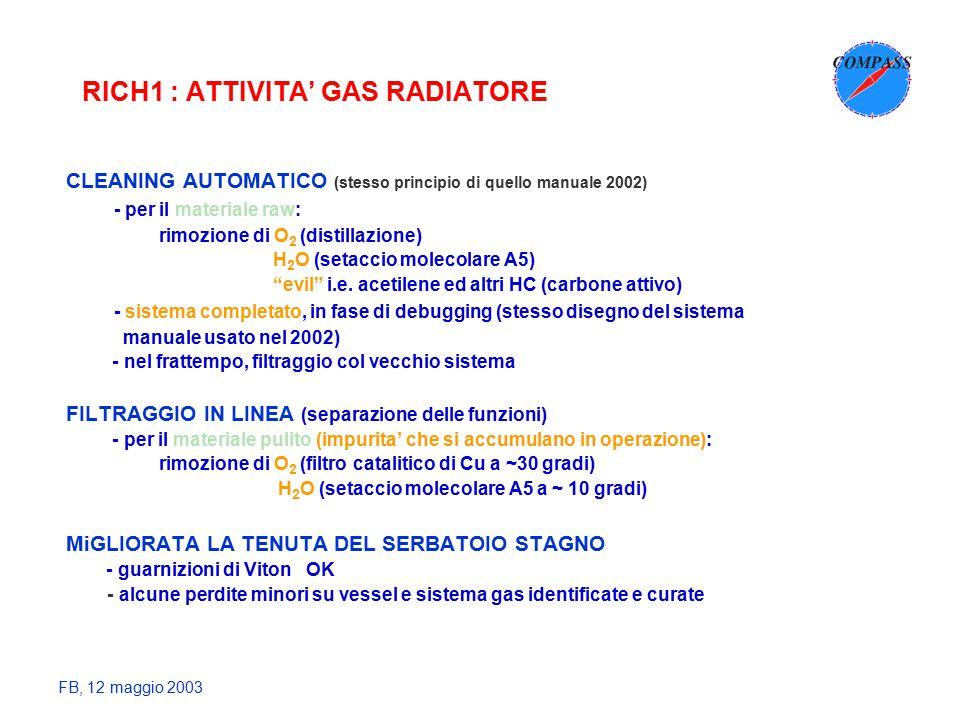 FB, 12 maggio 2003 RICH1 : ATTIVITA' GAS RADIATORE CLEANING AUTOMATICO (stesso principio di quello manuale 2002) - per il materiale raw: rimozione di O 2 (distillazione) H 2 O (setaccio molecolare A5) evil i.e.