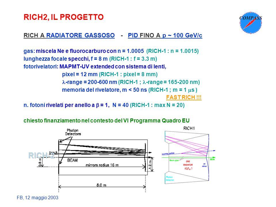 FB, 12 maggio 2003 RICH2, IL PROGETTO RICH A RADIATORE GASSOSO - PID FINO A p ~ 100 GeV/c gas: miscela Ne e fluorocarburo con n = 1.0005 (RICH-1 : n = 1.0015) lunghezza focale specchi, f = 8 m (RICH-1 : f = 3.3 m) fotorivelatori: MAPMT-UV extended con sistema di lenti, pixel = 12 mm (RICH-1 : pixel = 8 mm) -range = 200-600 nm (RICH-1 ; -range = 165-200 nm) memoria del rivelatore, m < 50 ns (RICH-1 ; m = 1  s ) FAST RICH !!.