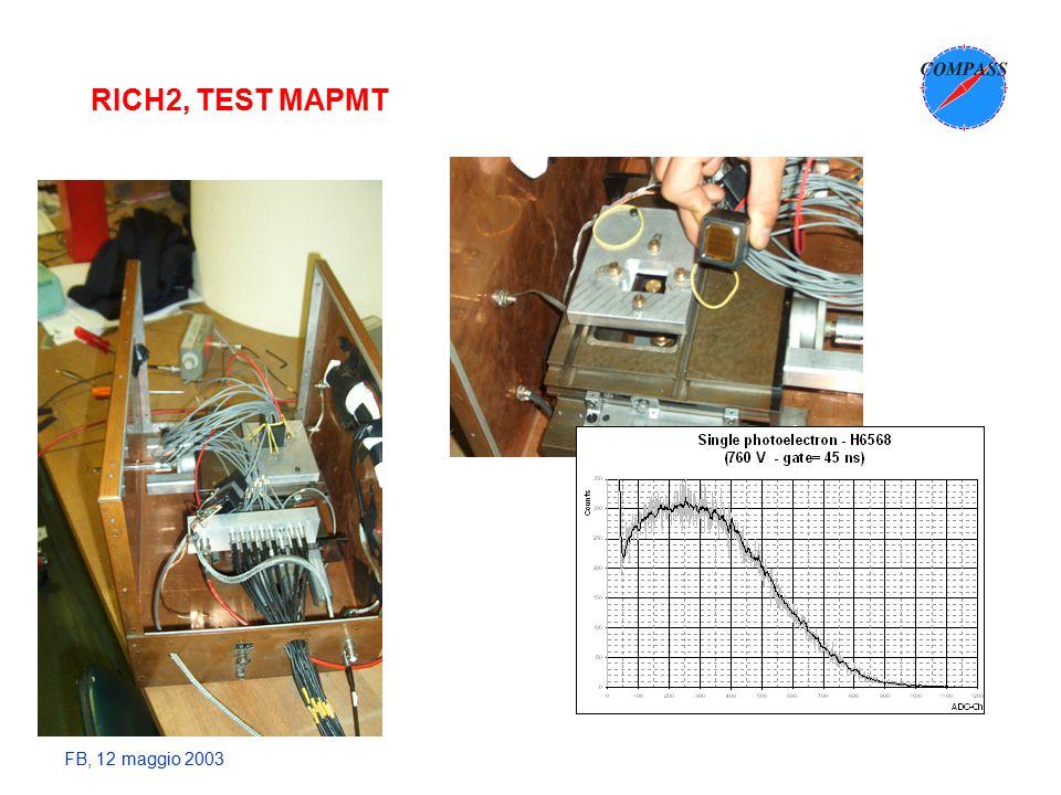 FB, 12 maggio 2003 RICH2, TEST MAPMT