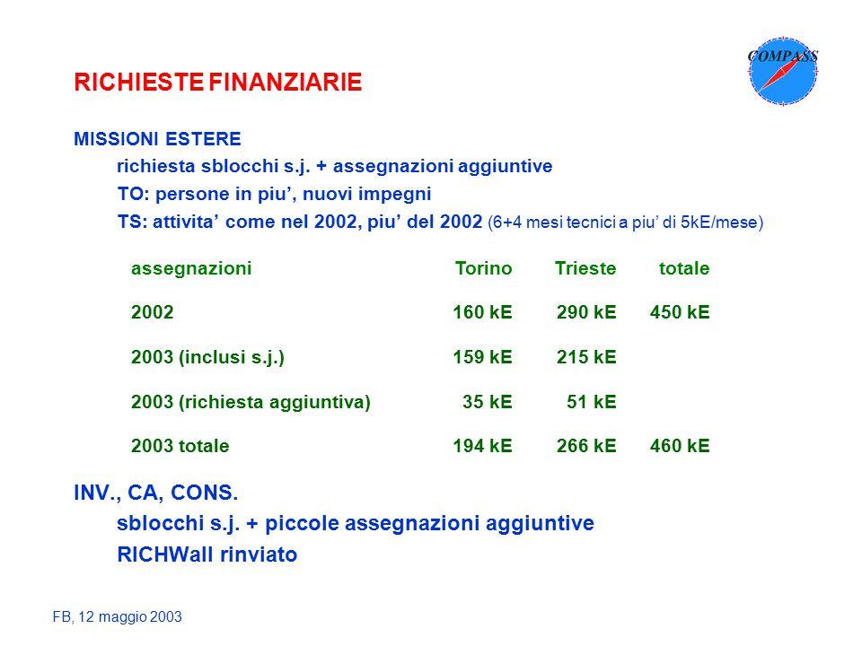 FB, 12 maggio 2003 RICHIESTE FINANZIARIE MISSIONI ESTERE richiesta sblocchi s.j.