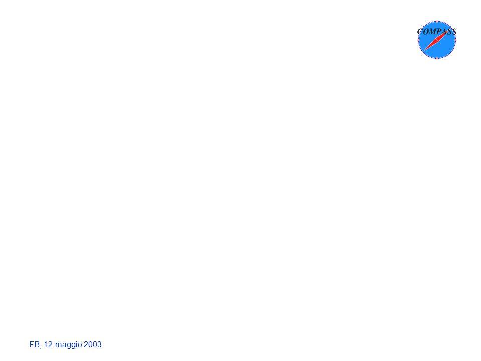 FB, 12 maggio 2003