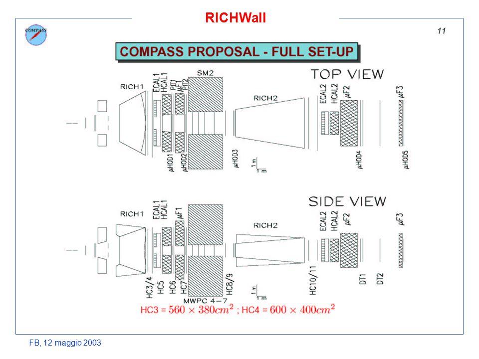 FB, 12 maggio 2003 RICHWall