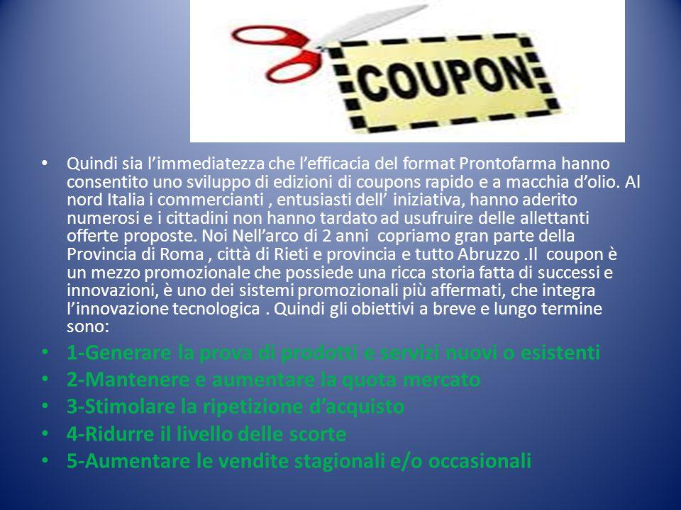 Quindi sia l'immediatezza che l'efficacia del format Prontofarma hanno consentito uno sviluppo di edizioni di coupons rapido e a macchia d'olio.