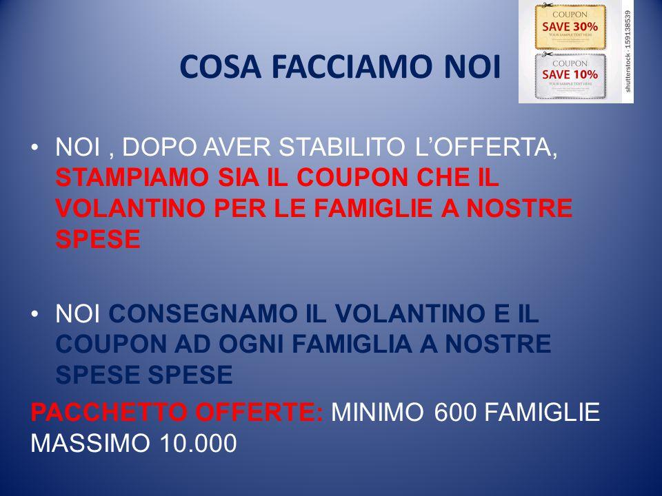 COSA FACCIAMO NOI NOI, DOPO AVER STABILITO L'OFFERTA, STAMPIAMO SIA IL COUPON CHE IL VOLANTINO PER LE FAMIGLIE A NOSTRE SPESE NOI CONSEGNAMO IL VOLANTINO E IL COUPON AD OGNI FAMIGLIA A NOSTRE SPESE SPESE PACCHETTO OFFERTE: MINIMO 600 FAMIGLIE MASSIMO 10.000