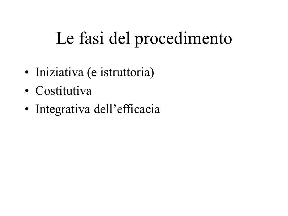 Le fasi del procedimento Iniziativa (e istruttoria) Costitutiva Integrativa dell'efficacia