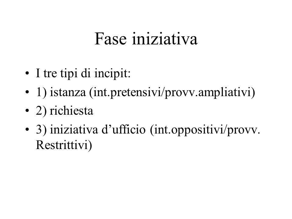 Fase iniziativa I tre tipi di incipit: 1) istanza (int.pretensivi/provv.ampliativi) 2) richiesta 3) iniziativa d'ufficio (int.oppositivi/provv.