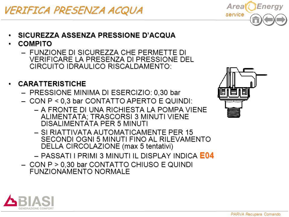 service PARVA Recupera Comando SICUREZZA ASSENZA PRESSIONE D'ACQUASICUREZZA ASSENZA PRESSIONE D'ACQUA COMPITOCOMPITO –FUNZIONE DI SICUREZZA CHE PERMETTE DI VERIFICARE LA PRESENZA DI PRESSIONE DEL CIRCUITO IDRAULICO RISCALDAMENTO: CARATTERISTICHECARATTERISTICHE –PRESSIONE MINIMA DI ESERCIZIO: 0,30 bar –CON P < 0,3 bar CONTATTO APERTO E QUINDI: –A FRONTE DI UNA RICHIESTA LA POMPA VIENE ALIMENTATA; TRASCORSI 3 MINUTI VIENE DISALIMENTATA PER 5 MINUTI –SI RIATTIVATA AUTOMATICAMENTE PER 15 SECONDI OGNI 5 MINUTI FINO AL RILEVAMENTO DELLA CIRCOLAZIONE (max 5 tentativi) –PASSATI I PRIMI 3 MINUTI IL DISPLAY INDICA E04 –CON P > 0,30 bar CONTATTO CHIUSO E QUINDI FUNZIONAMENTO NORMALE VERIFICA PRESENZA ACQUA