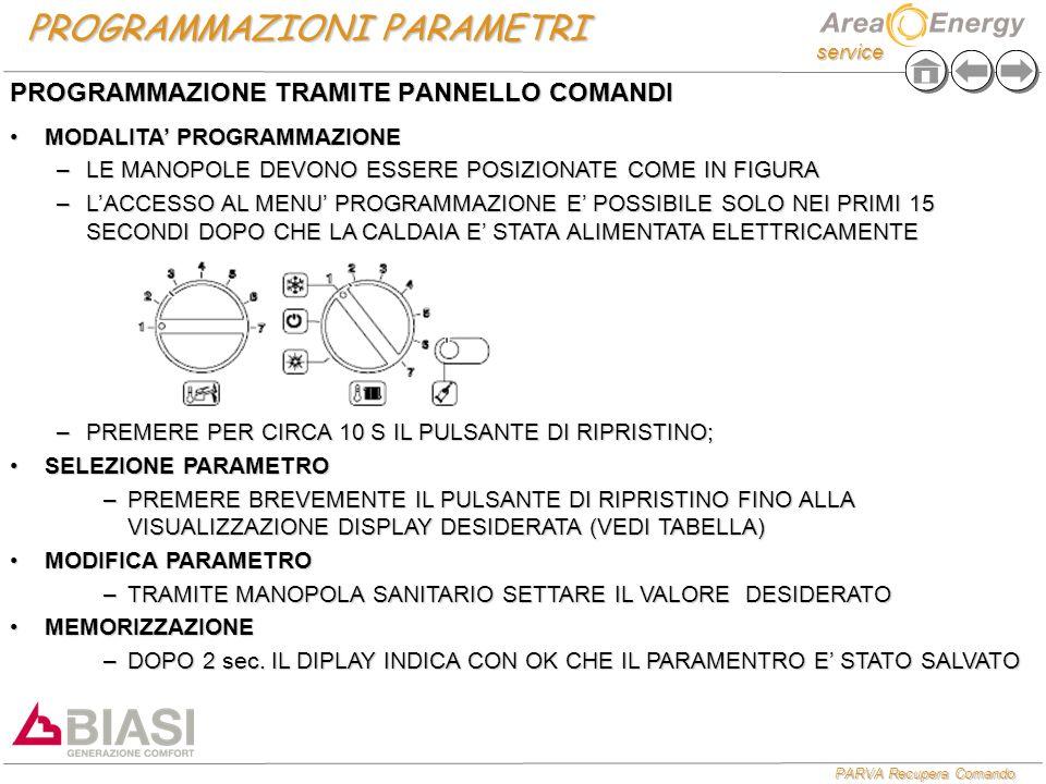 service PARVA Recupera Comando PROGRAMMAZIONI PARAMETRI MODALITA' PROGRAMMAZIONEMODALITA' PROGRAMMAZIONE –LE MANOPOLE DEVONO ESSERE POSIZIONATE COME IN FIGURA –L'ACCESSO AL MENU' PROGRAMMAZIONE E' POSSIBILE SOLO NEI PRIMI 15 SECONDI DOPO CHE LA CALDAIA E' STATA ALIMENTATA ELETTRICAMENTE –PREMERE PER CIRCA 10 S IL PULSANTE DI RIPRISTINO; SELEZIONE PARAMETROSELEZIONE PARAMETRO –PREMERE BREVEMENTE IL PULSANTE DI RIPRISTINO FINO ALLA VISUALIZZAZIONE DISPLAY DESIDERATA (VEDI TABELLA) MODIFICA PARAMETROMODIFICA PARAMETRO –TRAMITE MANOPOLA SANITARIO SETTARE IL VALORE DESIDERATO MEMORIZZAZIONEMEMORIZZAZIONE –DOPO 2 sec.