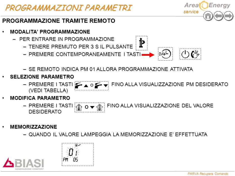 service PARVA Recupera Comando PROGRAMMAZIONI PARAMETRI MODALITA' PROGRAMMAZIONEMODALITA' PROGRAMMAZIONE –PER ENTRARE IN PROGRAMMAZIONE –TENERE PREMUTO PER 3 S IL PULSANTE –PREMERE CONTEMPORANEAMENTE I TASTI + –SE REMOTO INDICA PM 01 ALLORA PROGRAMMAZIONE ATTIVATA SELEZIONE PARAMETROSELEZIONE PARAMETRO –PREMERE I TASTI FINO ALLA VISUALIZZAZIONE PM DESIDERATO (VEDI TABELLA) MODIFICA PARAMETROMODIFICA PARAMETRO –PREMERE I TASTI FINO ALLA VISUALIZZAZIONE DEL VALORE DESIDERATO MEMORIZZAZIONEMEMORIZZAZIONE –QUANDO IL VALORE LAMPEGGIA LA MEMORIZZAZIONE E' EFFETTUATA PROGRAMMAZIONE TRAMITE REMOTO