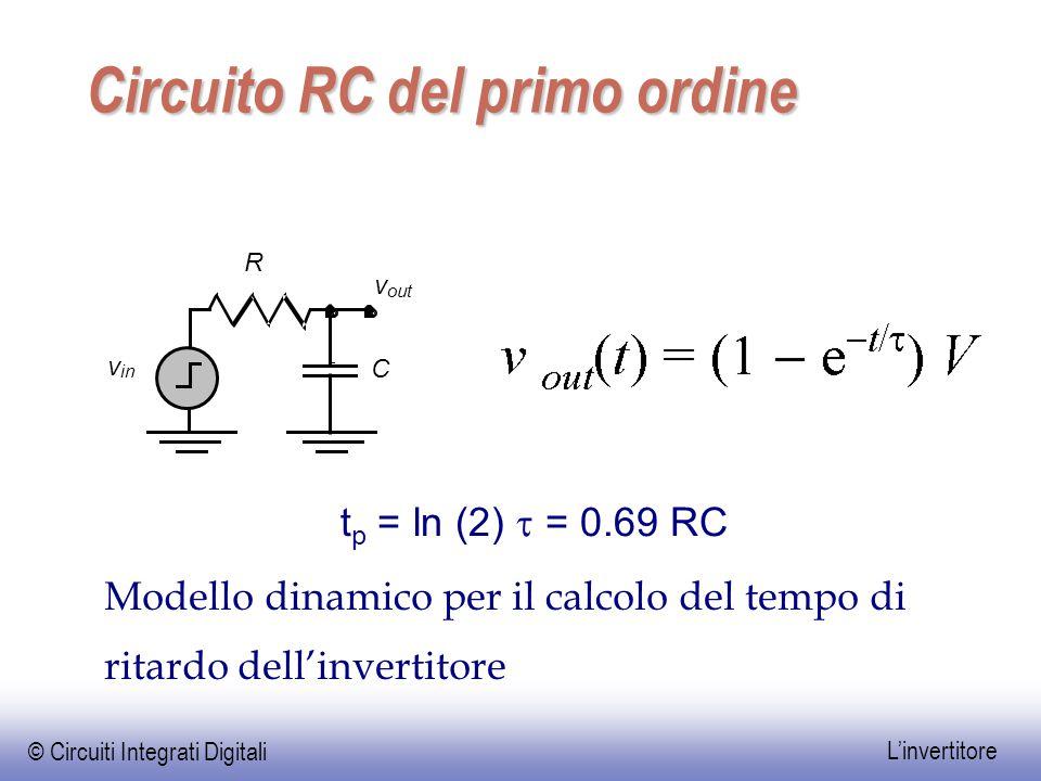 © Circuiti Integrati Digitali L'invertitore Circuito RC del primo ordine v out v in C R t p = ln (2)  = 0.69 RC Modello dinamico per il calcolo del t