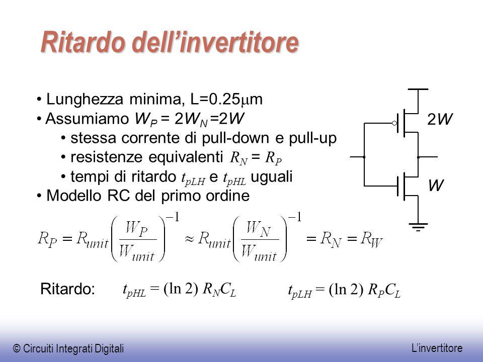 © Circuiti Integrati Digitali L'invertitore Ritardo dell'invertitore Lunghezza minima, L=0.25  m Assumiamo W P = 2W N =2W stessa corrente di pull-dow