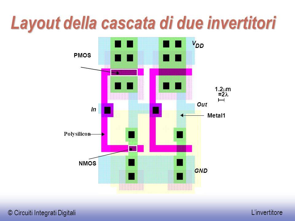 © Circuiti Integrati Digitali L'invertitore Layout della cascata di due invertitori Polysilicon In Out Metal1 V DD GND PMOS NMOS 1.2  m =2
