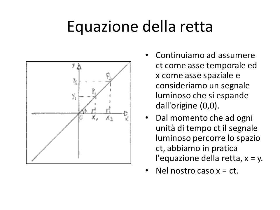 Equazione della retta Continuiamo ad assumere ct come asse temporale ed x come asse spaziale e consideriamo un segnale luminoso che si espande dall'or