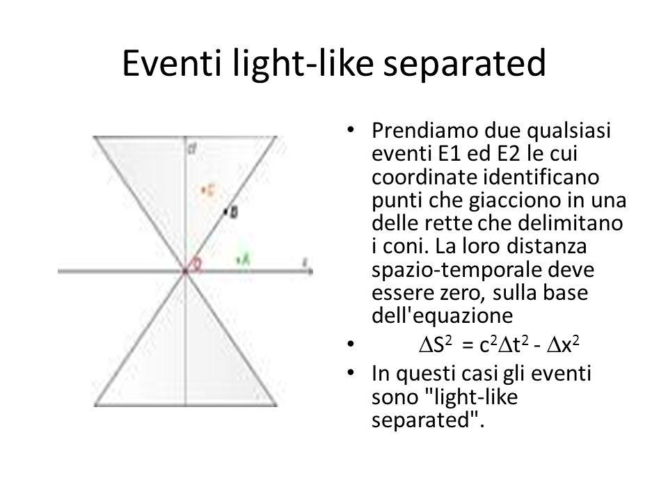 Eventi light-like separated Prendiamo due qualsiasi eventi E1 ed E2 le cui coordinate identificano punti che giacciono in una delle rette che delimita