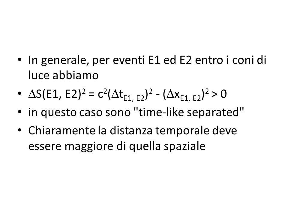 In generale, per eventi E1 ed E2 entro i coni di luce abbiamo  S(E1, E2) 2 = c 2 (  t E1, E2 ) 2 - (  x E1, E2 ) 2 > 0 in questo caso sono