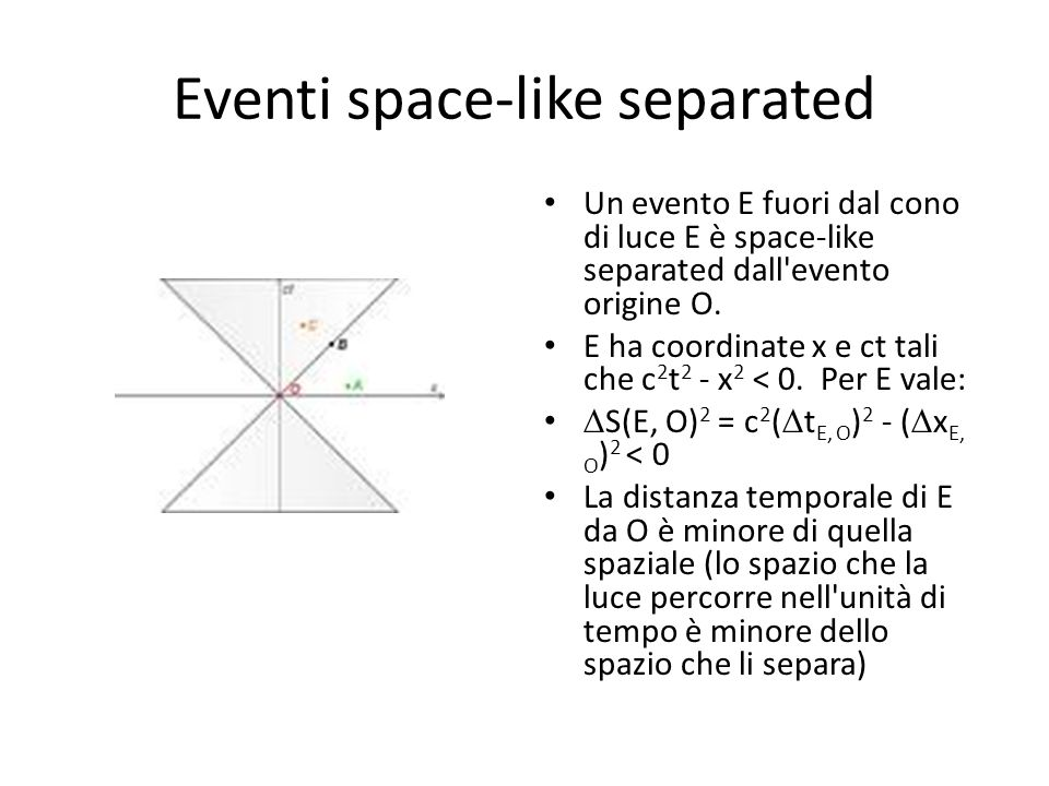 Eventi space-like separated Un evento E fuori dal cono di luce E è space-like separated dall evento origine O.