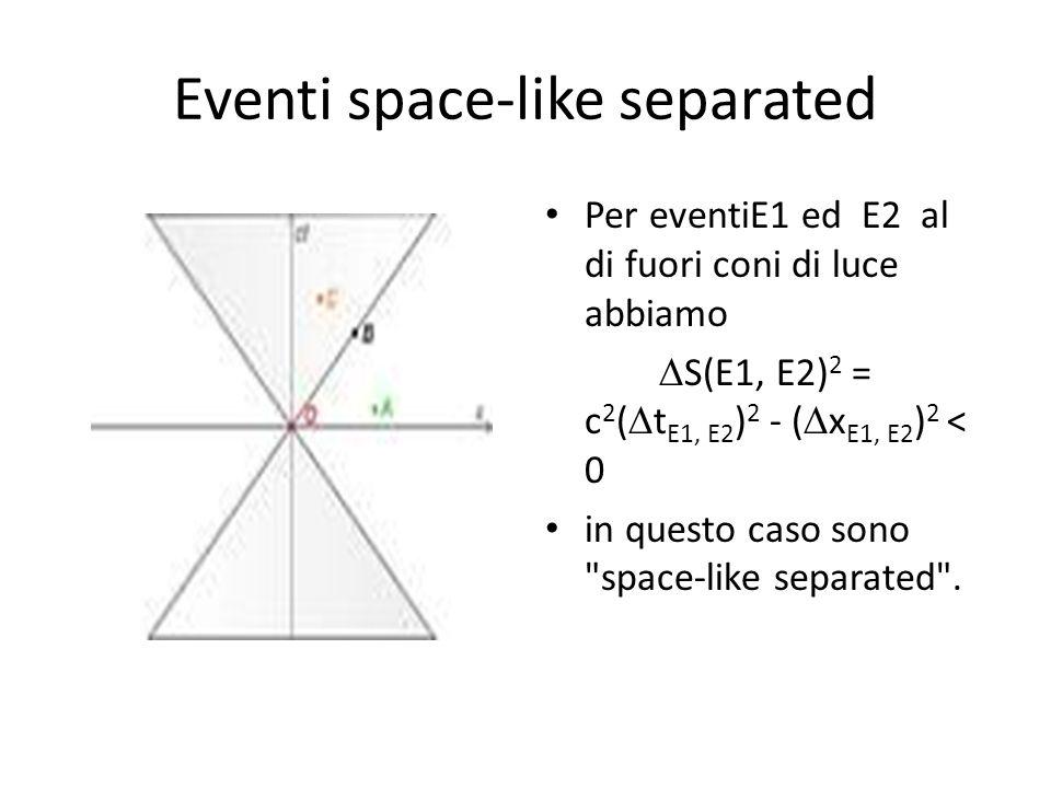 Eventi space-like separated Per eventiE1 ed E2 al di fuori coni di luce abbiamo  S(E1, E2) 2 = c 2 (  t E1, E2 ) 2 - (  x E1, E2 ) 2 < 0 in questo