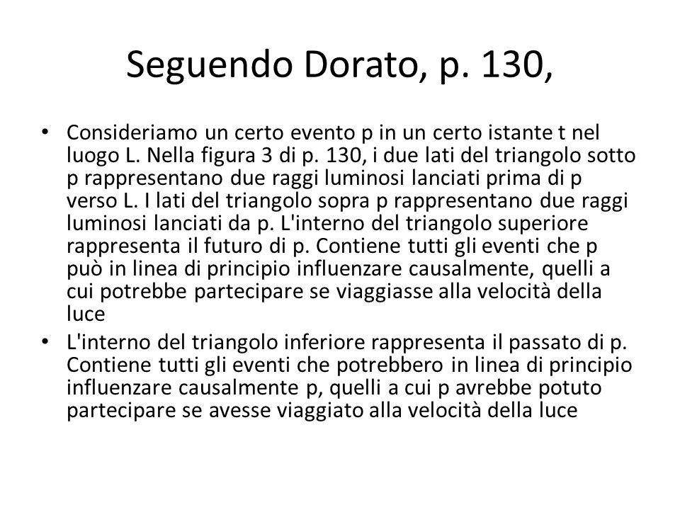 Seguendo Dorato, p. 130, Consideriamo un certo evento p in un certo istante t nel luogo L. Nella figura 3 di p. 130, i due lati del triangolo sotto p